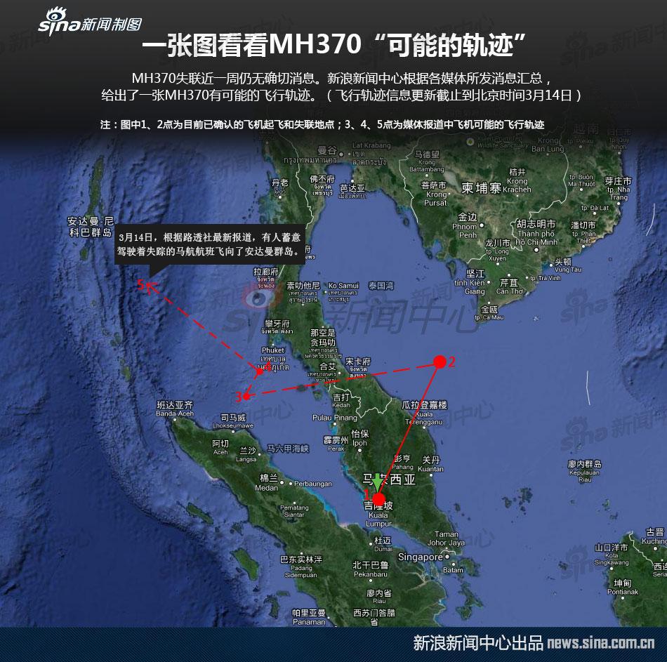 MH370可能飞行轨迹图(截止3月14日)