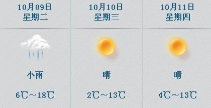 长春未来三天天气预报-本周三哈尔滨长春将迎入秋来最冷一天