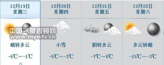北京未来四天天气预报