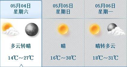 立夏燥热来袭 北京将连续2天超30℃ 立夏 北京