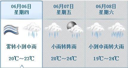 北京未来三天天气预报-芒种节气北京多雷雨冰雹