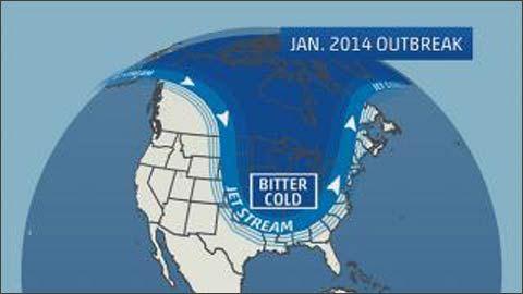 急流移动异常,呈南北波动,造成北极冷空气南下。(来源:美国天气网)