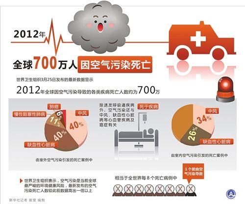 四川人口有多少_2012地球人口有多少