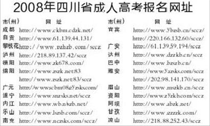 2008年四川省成人高考报名网址