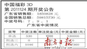 中国福彩3D 第2011124期开奖公告图片