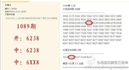 南国彩票传喜讯:网友成功预测中七星彩四位直码