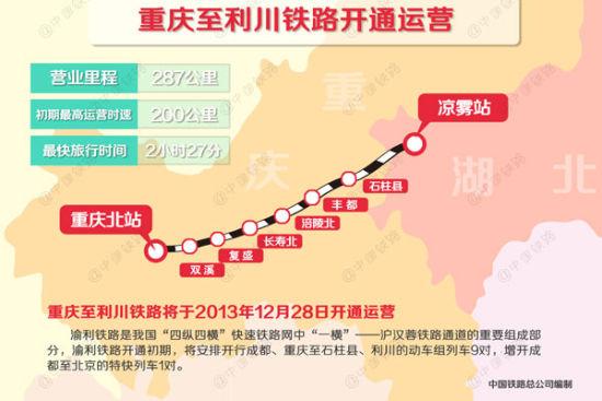 重庆至利川铁路开通运营