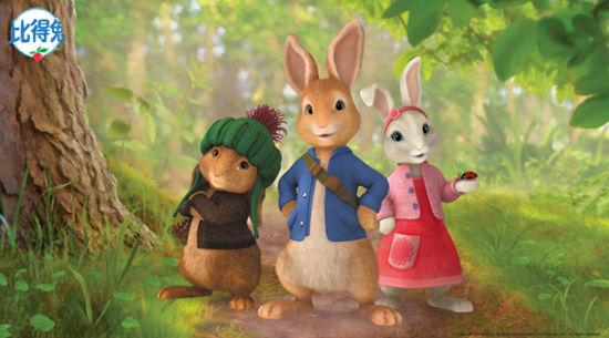 世界百年经典儿童文学来到中国 动画版《比得兔》即将