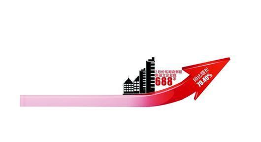 图文:光谷一个月建立52家大学生公司