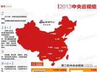 图解:2013中央巡检组纵览