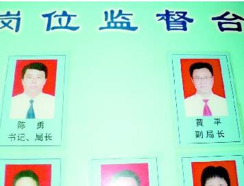 陕西石泉县药监局正副局长在办公