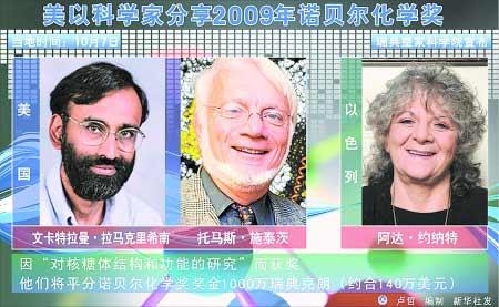 女性45年后再摘诺贝尔化学奖