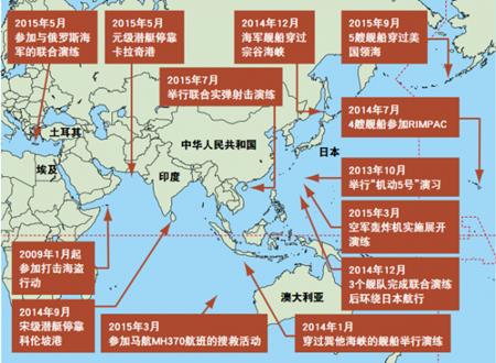 日本再次渲染中国威胁论,到底谁在威胁谁