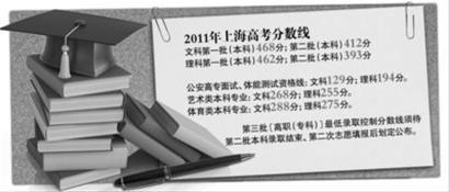 2011年上海高考分数线 张佳琪 制图