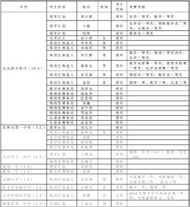 人口老龄化_2012吉林省人口数