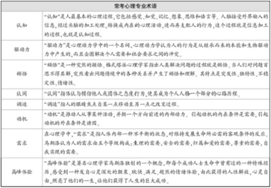 2013国考行测言语理解:词语搭配重难点