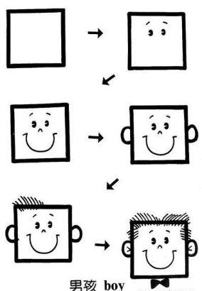简笔画简单画:正方形画男孩女孩(图)