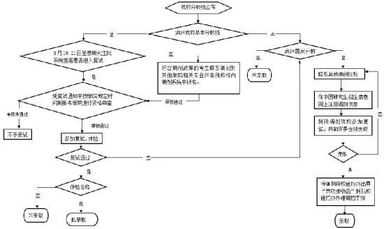 来源:重庆大学官网,点击查看原图