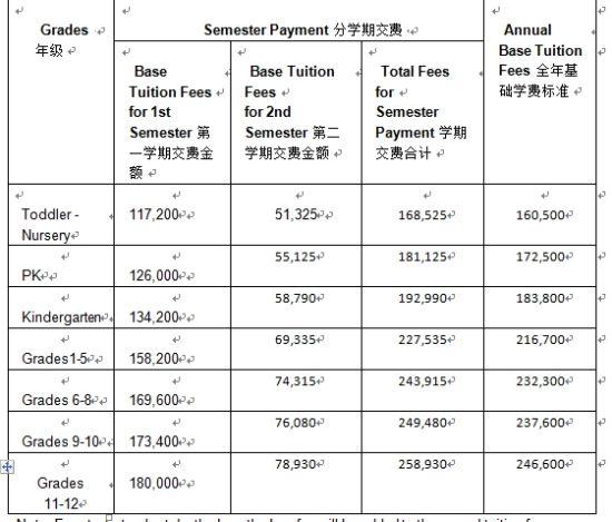 基础学费 �C 一次性及分学期付费方式