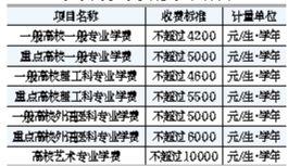 北京市高校收费标准(部分)
