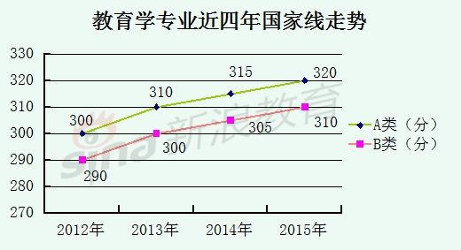 必赢亚洲56.net 5