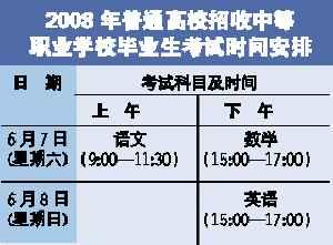 广东高考外语、数学及文理科基础考试时间有变