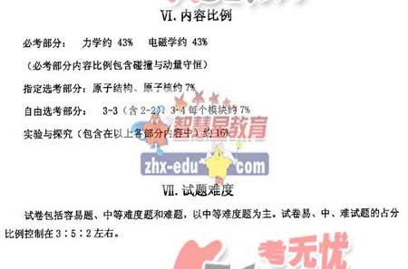 08高招全国统一考试广东卷考试说明(物理)(5)