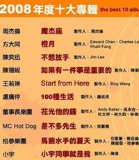 2008年度台湾十大专辑与单曲