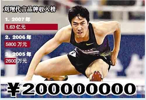 刘翔被曝银行存款2亿月固定工资仅1062元(图)