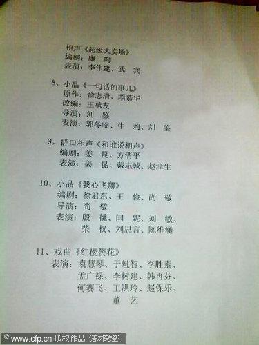 春晚语言终审节目单曝光姜昆冯巩闫妮突围(图)