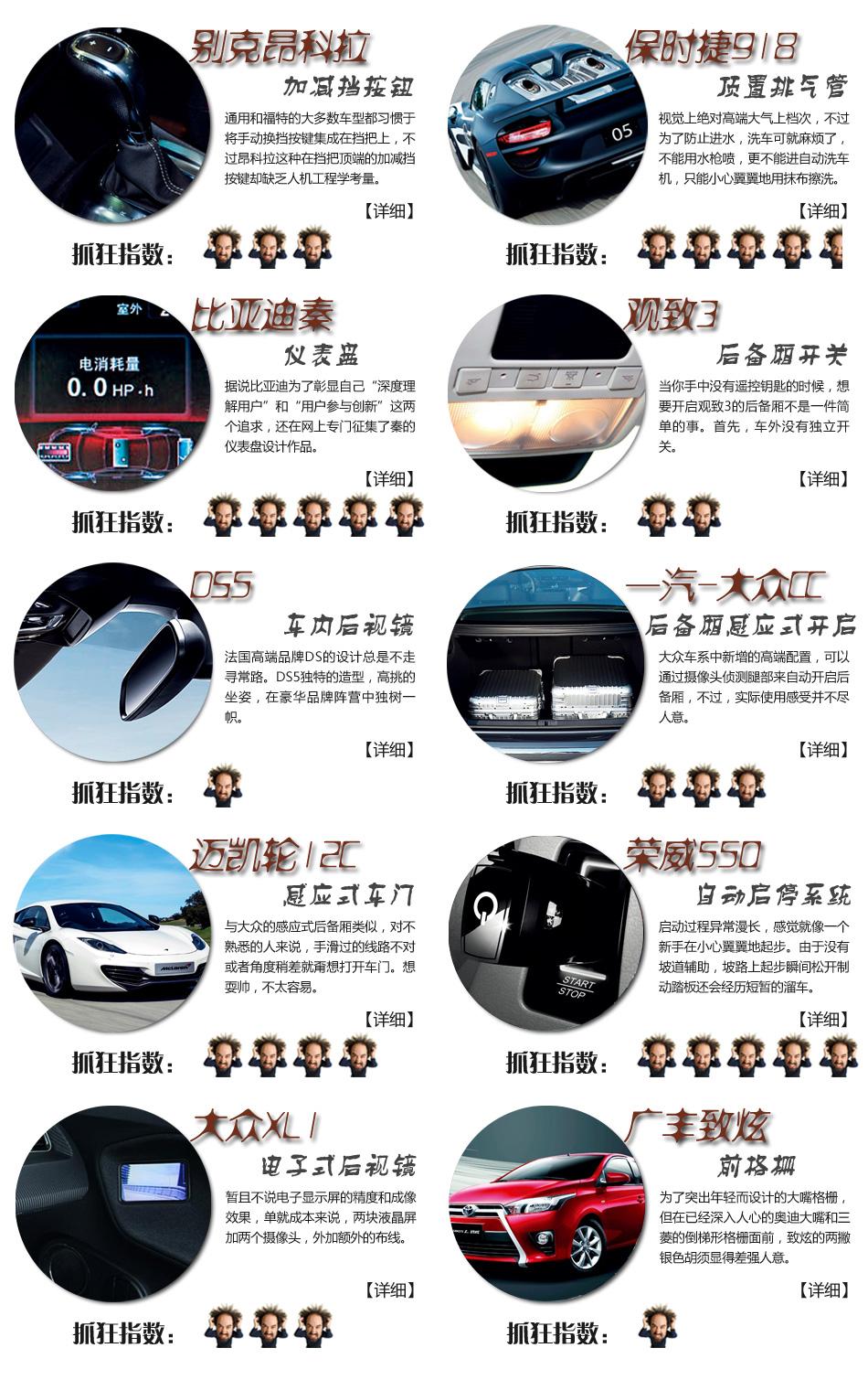 最让人抓狂的10个汽车设计_新浪时尚_新浪网