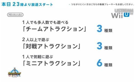 《任天堂乐园》提供12款小游戏,其中包括单人/多人等不同类型的游戏