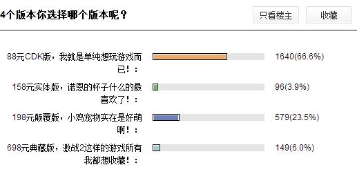 《激战2》预售开启后的调查投票
