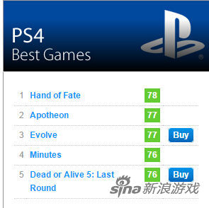 PS4二月佳作游戏