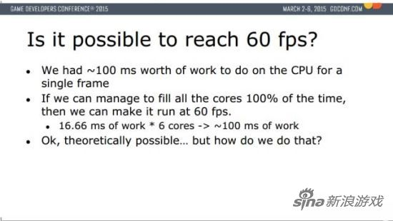 是否能够达到60FPS