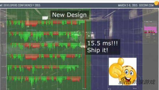 PS4主机全新引擎架构