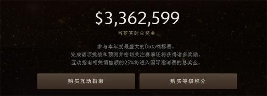 《DOTA2》TI5总奖金池一天不到已超300万美金