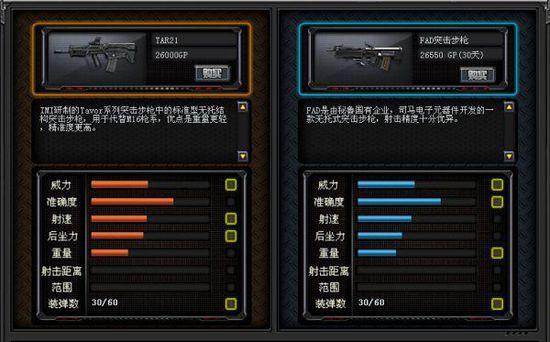 TAR21测评