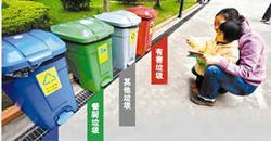 张海提案:关于深化推进广州社区垃圾分类工作的建议
