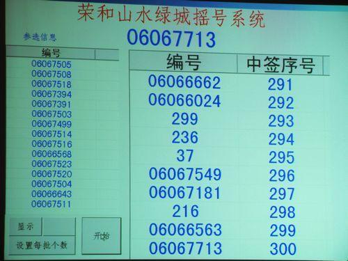 杭州小客车摇号中签图片_北京小客车摇号中签比今年首次提高为1135