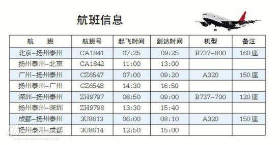 扬州泰州机场首航当日再增西安航班_市场动态