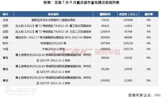 收入证明范本_揭秘朝鲜人民真实收入_溢价收入