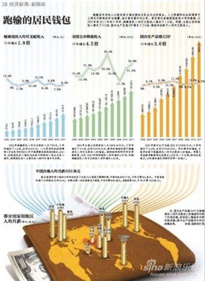 永新县地图_收入证明模板_永新县2011年财政收入