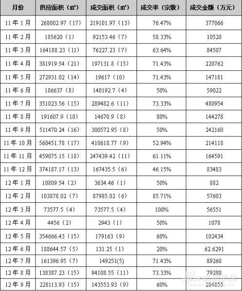 河南gdp排名_2017河南各县gdp