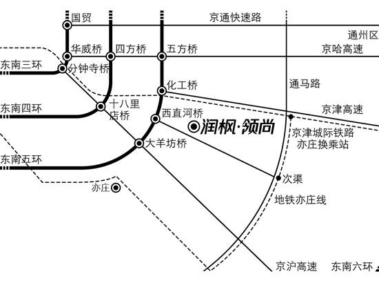 图为润枫领尚项目位置图