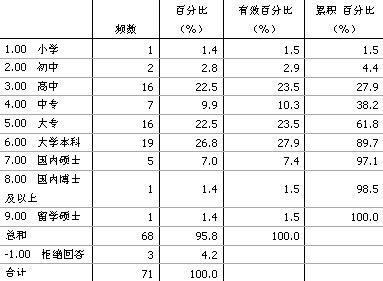 朝青板块乐居指数分析报告(图表)