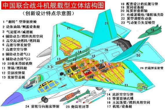 联合战斗机设计方案图