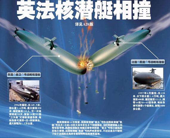 英法核潜艇相撞示意图。制图:李光鹏