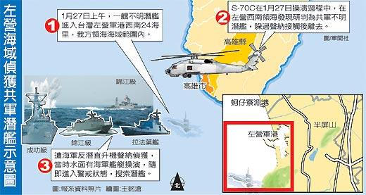 台湾媒体制作的台左营军港附近发现疑似大陆潜艇事件示意图。来源:台湾《联合报》