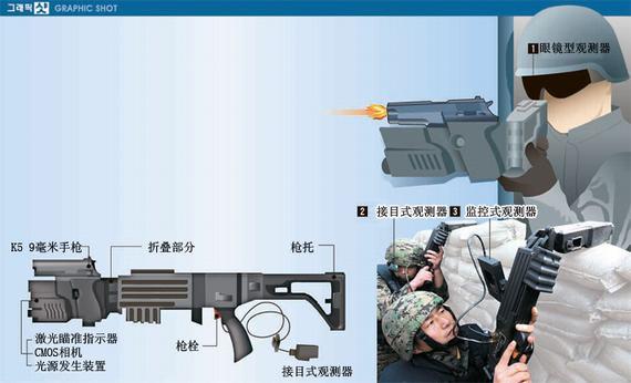 资料图:韩国研发的拐弯枪示意图